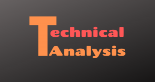 Forex trading technical analysis