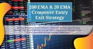 200 EMA and 20 EMA crossover Entry Exit Strategy