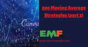 200 Moving Average Strategies