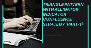 Triangle Pattern with Alligator Indicator Confluence Strategy (Part-1)