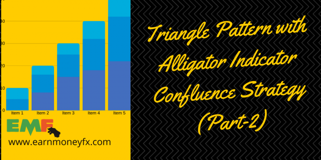 Triangle Pattern with Alligator Indicator Confluence Strategy (Part-2).png Post-processing of the image failed. If this is a photo or a large image, please scale it down to 2500 pixels and upload it again.