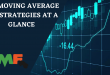moving-average-all-strategies-at-a-glance
