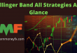 Bollinger-Band-All-Strategies-At-a-Glance