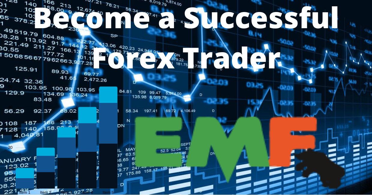 How to Become a Forex Trader & Build an FX Mindset
