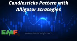 Candlesticks Pattern with Alligator Strategies