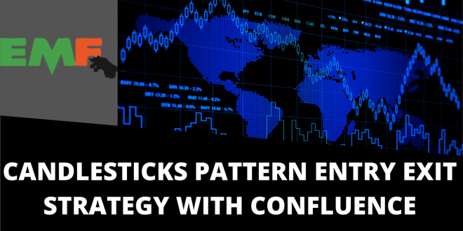 CANDLESTICKS PATTERN ENTRY EXIT STRATEGY WITH CONFLUENCE